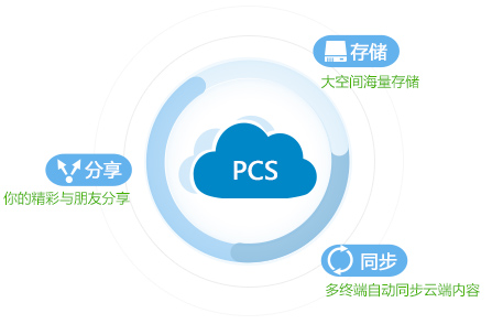 PCS_intro.jpg